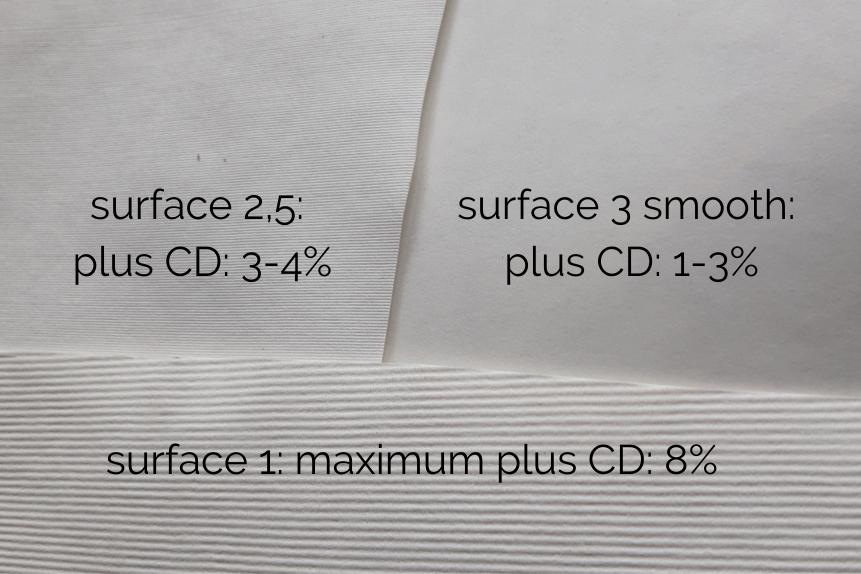 Surface 2,5_ plus CD_ 3-4% (1)